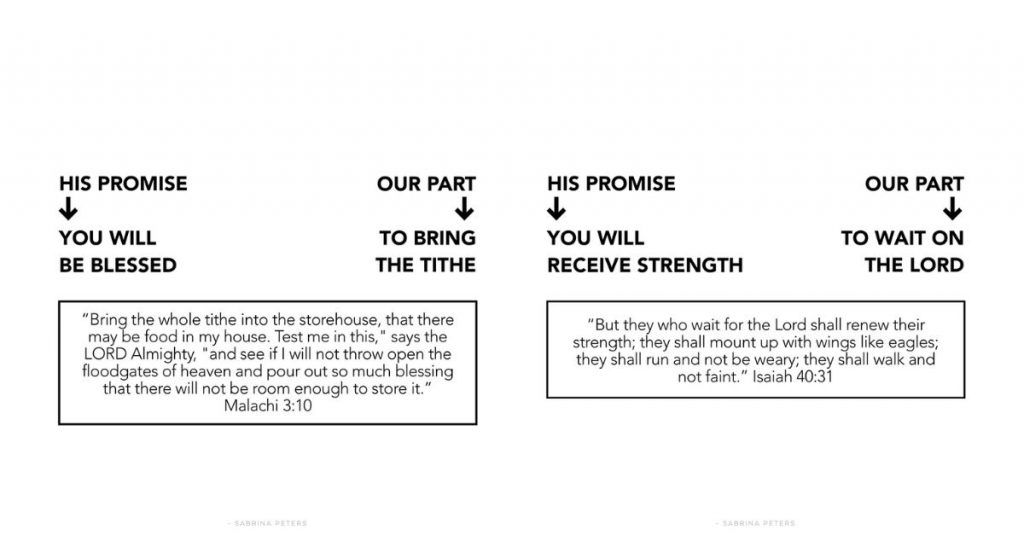 malachi 3:10. his promise - you will be blessed. our part - to bring the tithe. isaiah 40:31. his promise - you will receive strength, our part - to wait on the lord